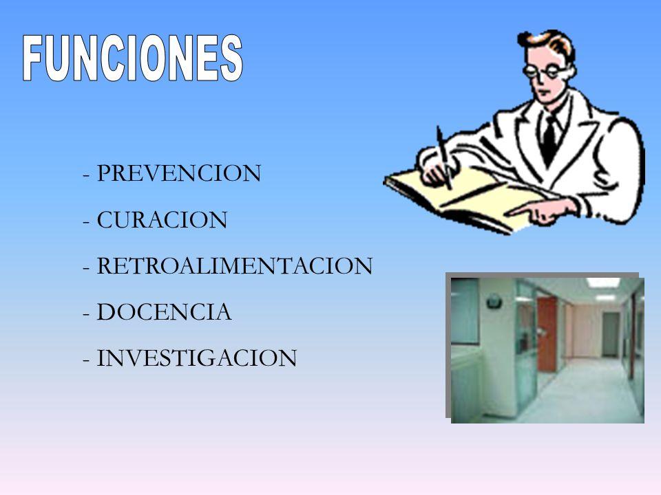 - PREVENCION - CURACION - RETROALIMENTACION - DOCENCIA - INVESTIGACION