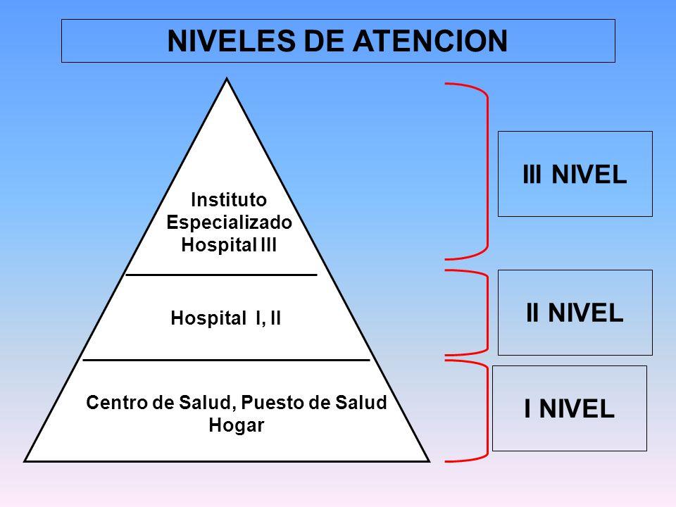 Centro de Salud, Puesto de Salud Hogar Hospital I, II Instituto Especializado Hospital III III NIVEL II NIVEL I NIVEL NIVELES DE ATENCION