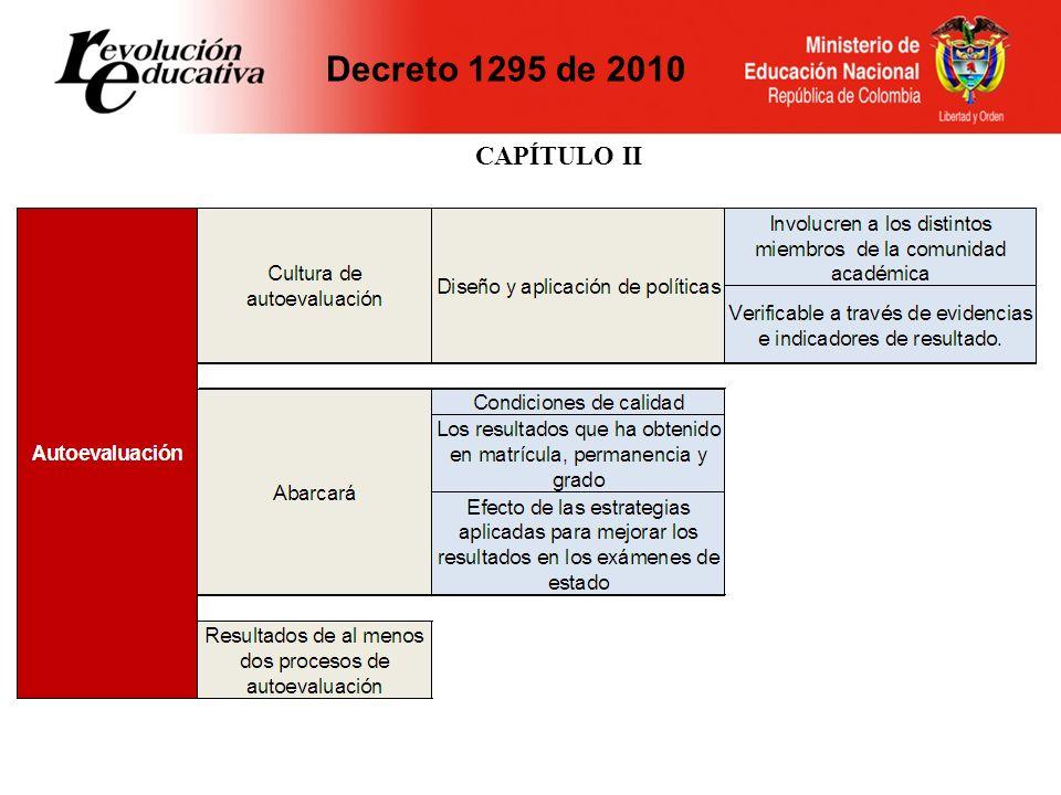 CAPÍTULO II Decreto 1295 de 2010