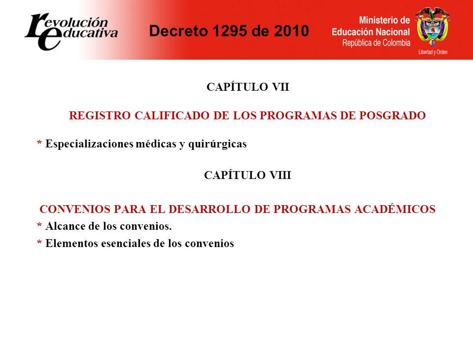 CAPÍTULO VII REGISTRO CALIFICADO DE LOS PROGRAMAS DE POSGRADO * Especializaciones médicas y quirúrgicas CAPÍTULO VIII CONVENIOS PARA EL DESARROLLO DE