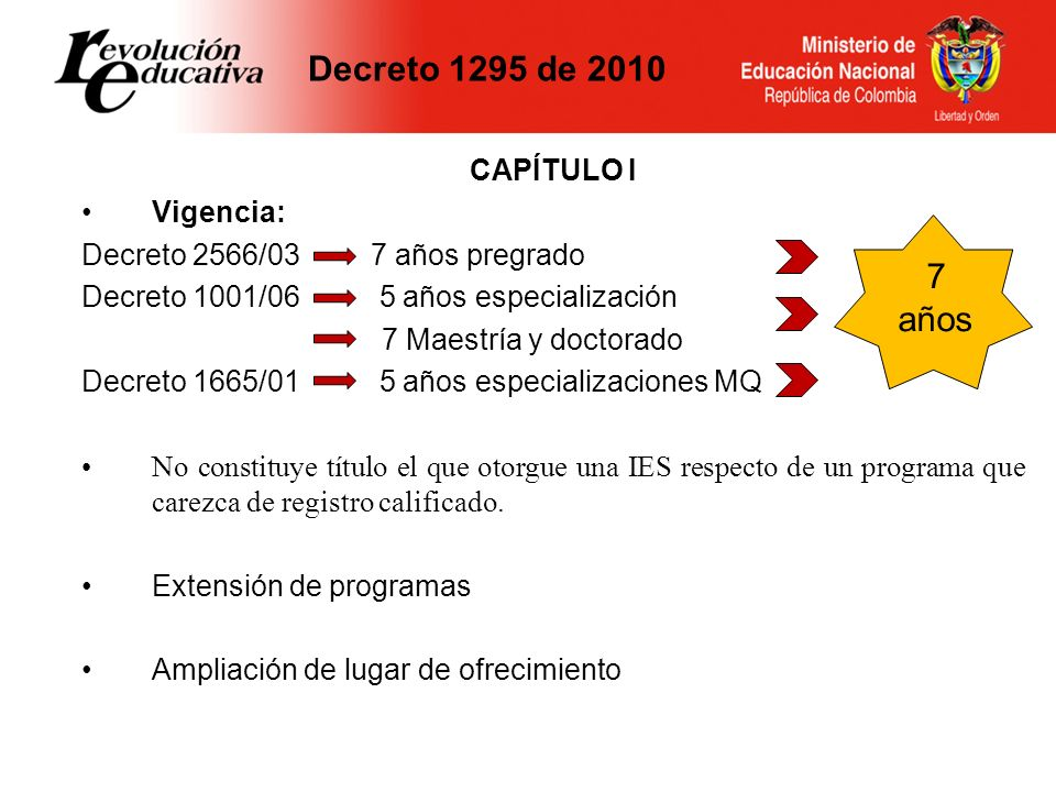 CAPÍTULO I Vigencia: Decreto 2566/03 7 años pregrado Decreto 1001/06 5 años especialización 7 Maestría y doctorado Decreto 1665/01 5 años especializac