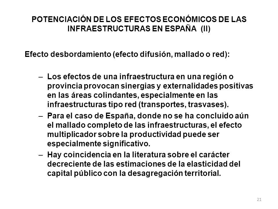 Efecto desbordamiento (efecto difusión, mallado o red): –Los efectos de una infraestructura en una región o provincia provocan sinergias y externalidades positivas en las áreas colindantes, especialmente en las infraestructuras tipo red (transportes, trasvases).