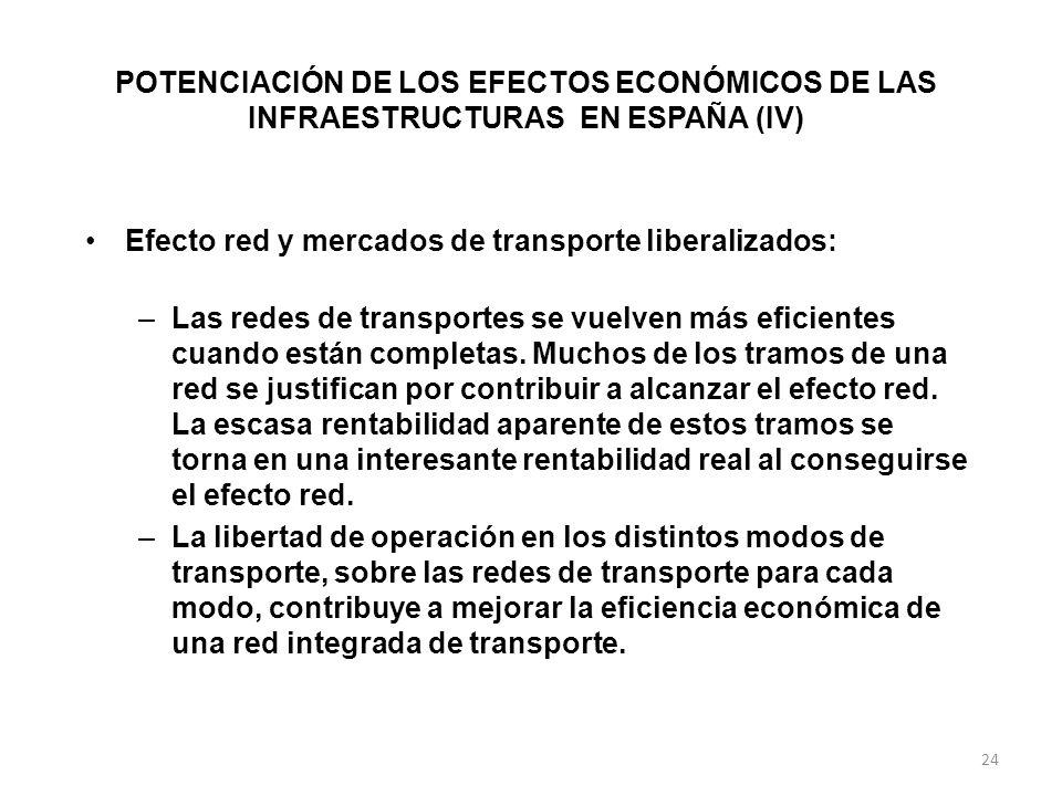 Efecto red y mercados de transporte liberalizados: –Las redes de transportes se vuelven más eficientes cuando están completas.