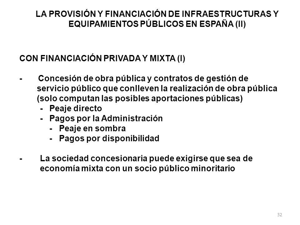 LA PROVISIÓN Y FINANCIACIÓN DE INFRAESTRUCTURAS Y EQUIPAMIENTOS PÚBLICOS EN ESPAÑA (II) CON FINANCIACIÓN PRIVADA Y MIXTA (I) - Concesión de obra pública y contratos de gestión de servicio público que conlleven la realización de obra pública (solo computan las posibles aportaciones públicas) -Peaje directo -Pagos por la Administración - Peaje en sombra - Pagos por disponibilidad -La sociedad concesionaria puede exigirse que sea de economía mixta con un socio público minoritario 32