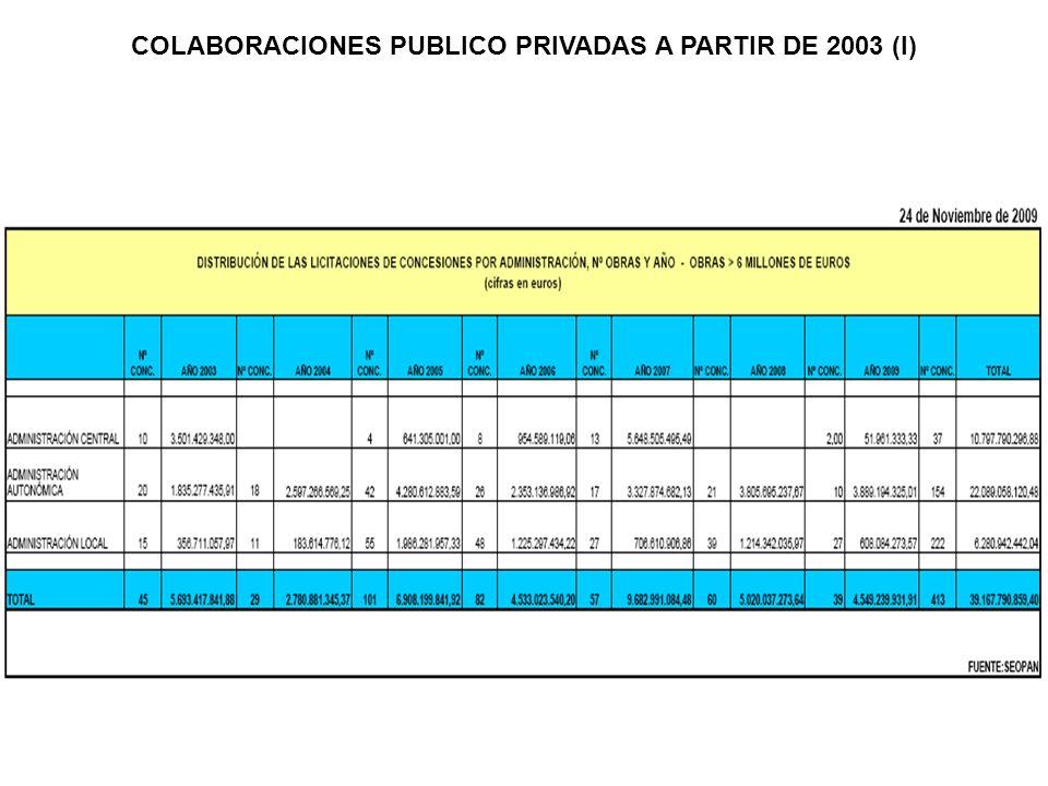 COLABORACIONES PUBLICO PRIVADAS A PARTIR DE 2003 (I)