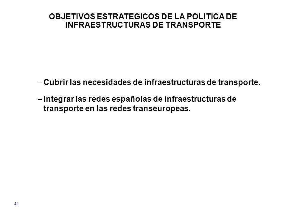 45 OBJETIVOS ESTRATEGICOS DE LA POLITICA DE INFRAESTRUCTURAS DE TRANSPORTE –Cubrir las necesidades de infraestructuras de transporte.