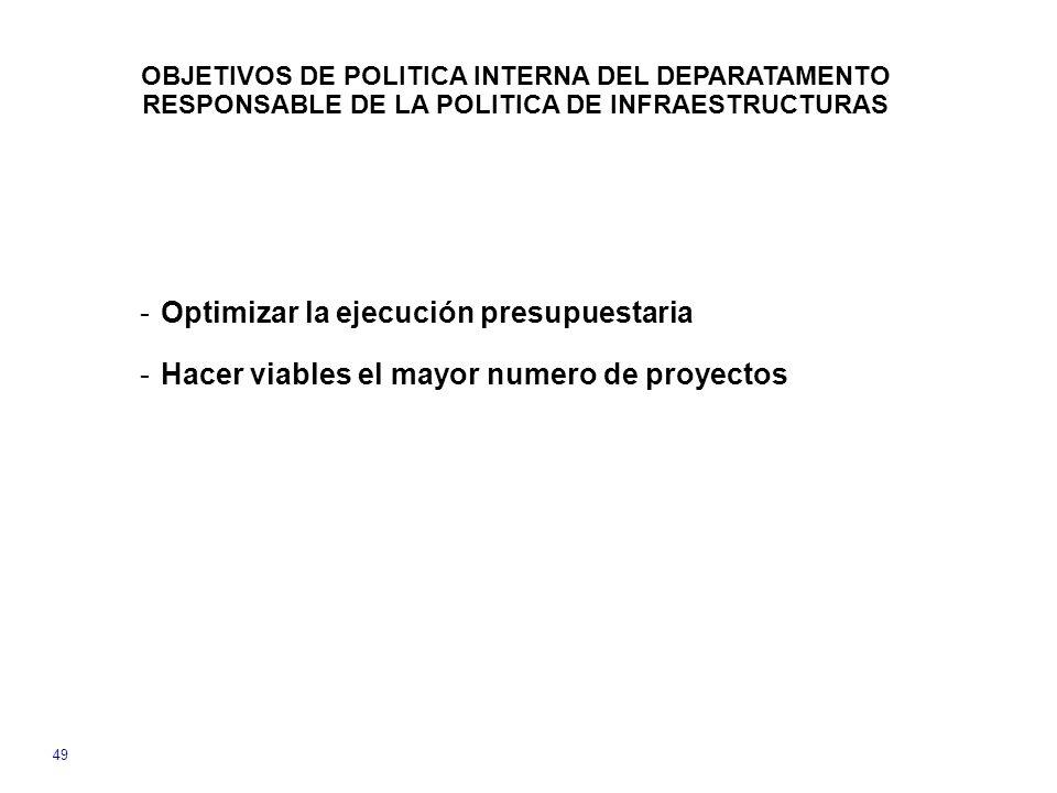 49 OBJETIVOS DE POLITICA INTERNA DEL DEPARATAMENTO RESPONSABLE DE LA POLITICA DE INFRAESTRUCTURAS -Optimizar la ejecución presupuestaria -Hacer viables el mayor numero de proyectos
