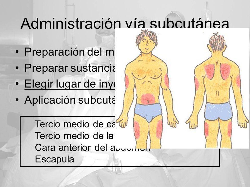 Administración vía subcutánea Preparación del material Preparar sustancia administrar Elegir lugar de inyección Aplicación subcutánea Tercio medio de