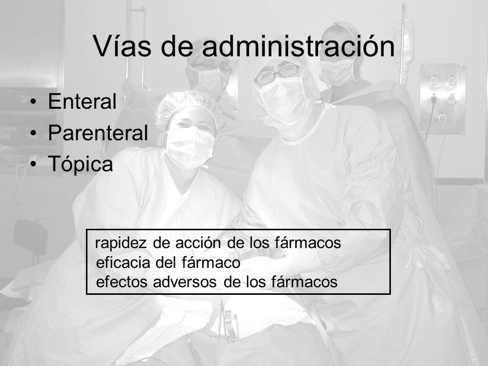 Vías de administración Enteral Parenteral Tópica rapidez de acción de los fármacos eficacia del fármaco efectos adversos de los fármacos