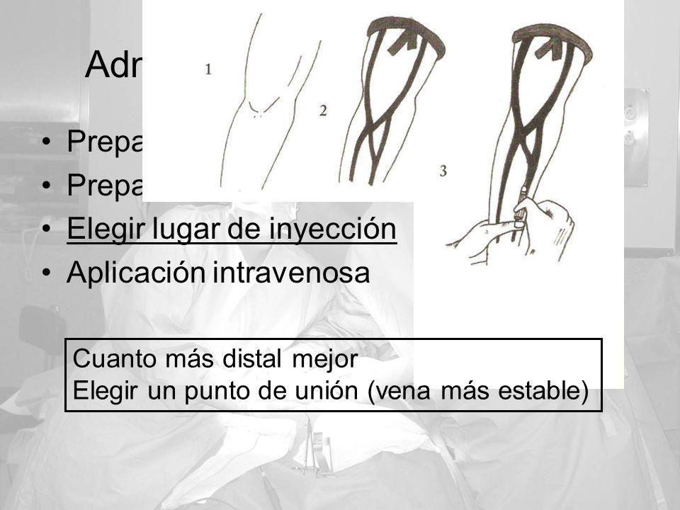 Administración vía intravenosa Preparación del material Preparar sustancia administrar Elegir lugar de inyección Aplicación intravenosa Cuanto más dis