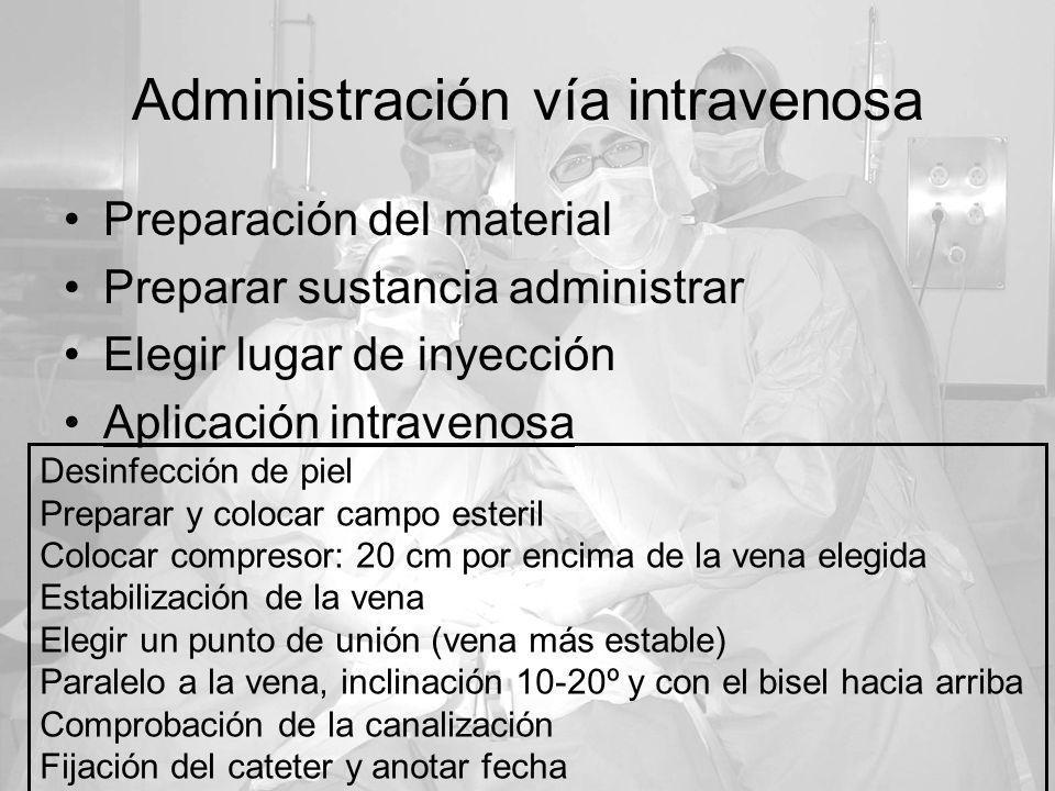 Administración vía intravenosa Preparación del material Preparar sustancia administrar Elegir lugar de inyección Aplicación intravenosa Desinfección d