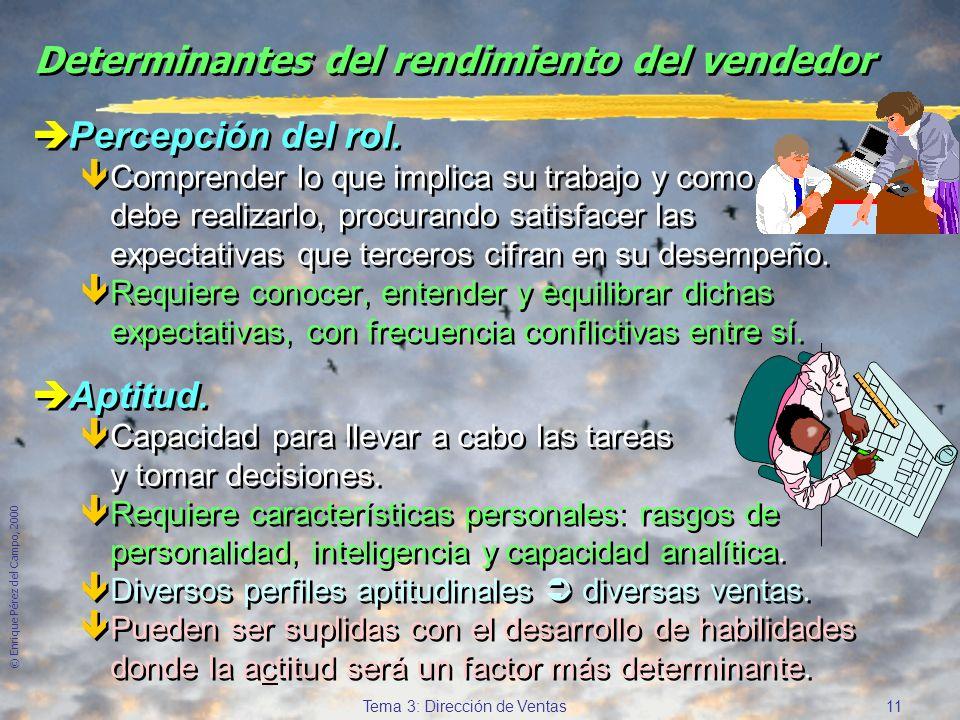 © Enrique Pérez del Campo, 2000 10 Tema 3: Dirección de Ventas Puesta en práctica del programa de ventas è Motivar y dirigir la fuerza de ventas hacia