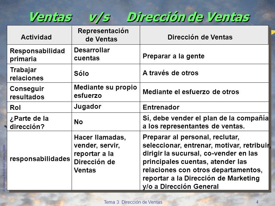 © Enrique Pérez del Campo, 2000 4 Tema 3: Dirección de Ventas Ventas v/s Dirección de Ventas Actividad Responsabilidad primaria Trabajar relaciones Conseguir resultados Rol ¿Parte de la dirección.