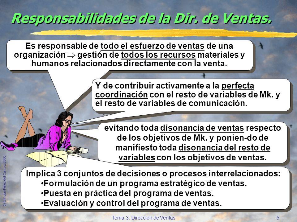 © Enrique Pérez del Campo, 2000 4 Tema 3: Dirección de Ventas Ventas v/s Dirección de Ventas Actividad Responsabilidad primaria Trabajar relaciones Co
