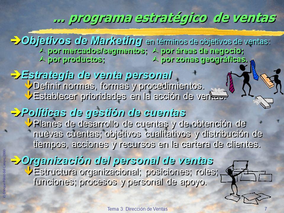 © Enrique Pérez del Campo, 2000 17 Tema 3: Dirección de Ventas Funciones y tareas específicas...