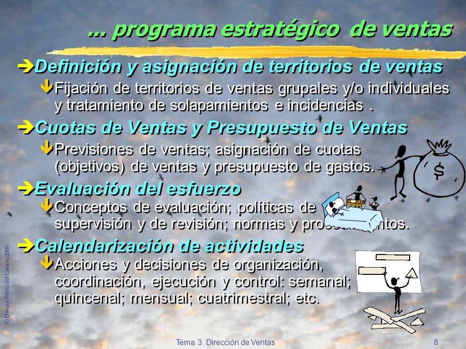 © Enrique Pérez del Campo, 2000 7 Tema 3: Dirección de Ventas... programa estratégico de ventas èObjetivos de Marketing en términos de objetivos de ve