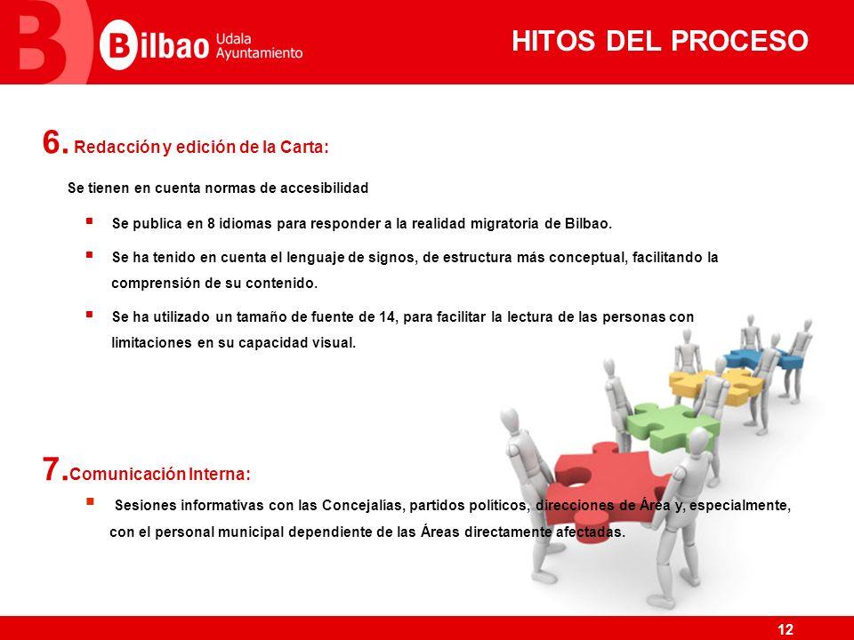 12 HITOS DEL PROCESO 6. Redacción y edición de la Carta: Se tienen en cuenta normas de accesibilidad Se publica en 8 idiomas para responder a la reali