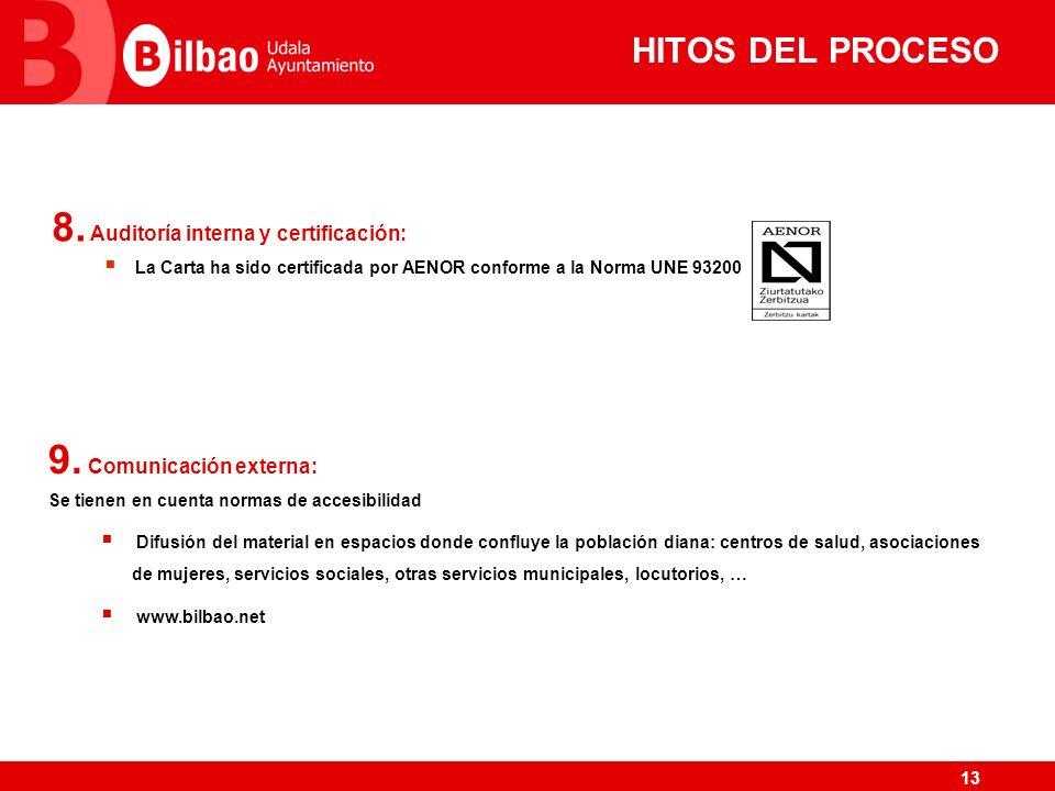 13 HITOS DEL PROCESO 8. Auditoría interna y certificación: La Carta ha sido certificada por AENOR conforme a la Norma UNE 93200 9. Comunicación extern