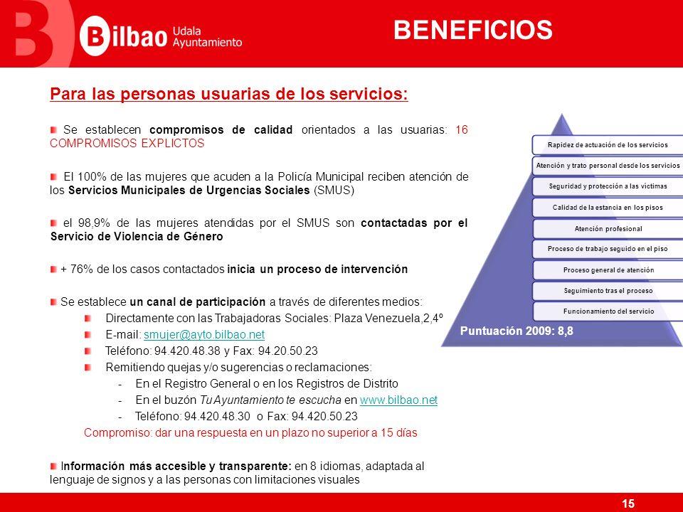 15 Rapidez de actuación de los serviciosAtención y trato personal desde los serviciosSeguridad y protección a las víctimasCalidad de la estancia en lo
