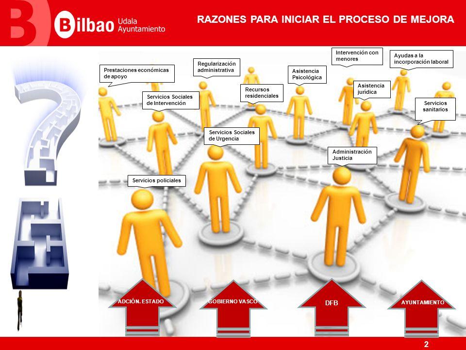 13 HITOS DEL PROCESO 8.
