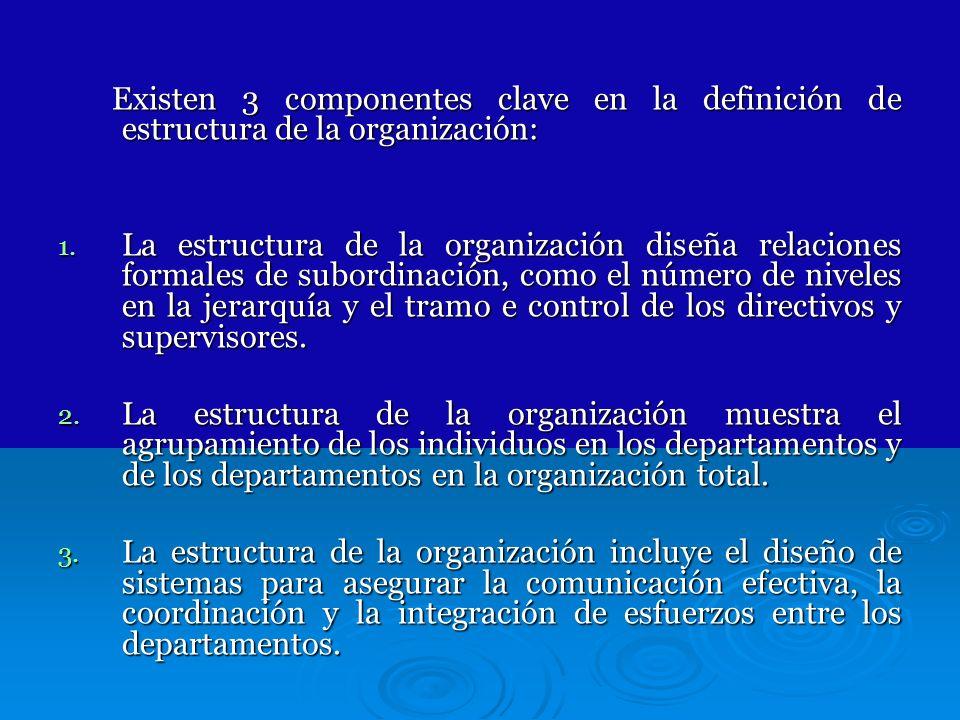 Existen 3 componentes clave en la definición de estructura de la organización: Existen 3 componentes clave en la definición de estructura de la organi