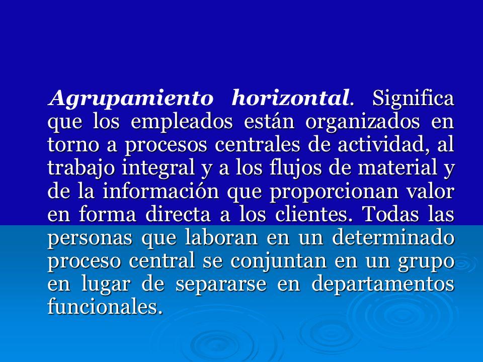 . Significa que los empleados están organizados en torno a procesos centrales de actividad, al trabajo integral y a los flujos de material y de la inf