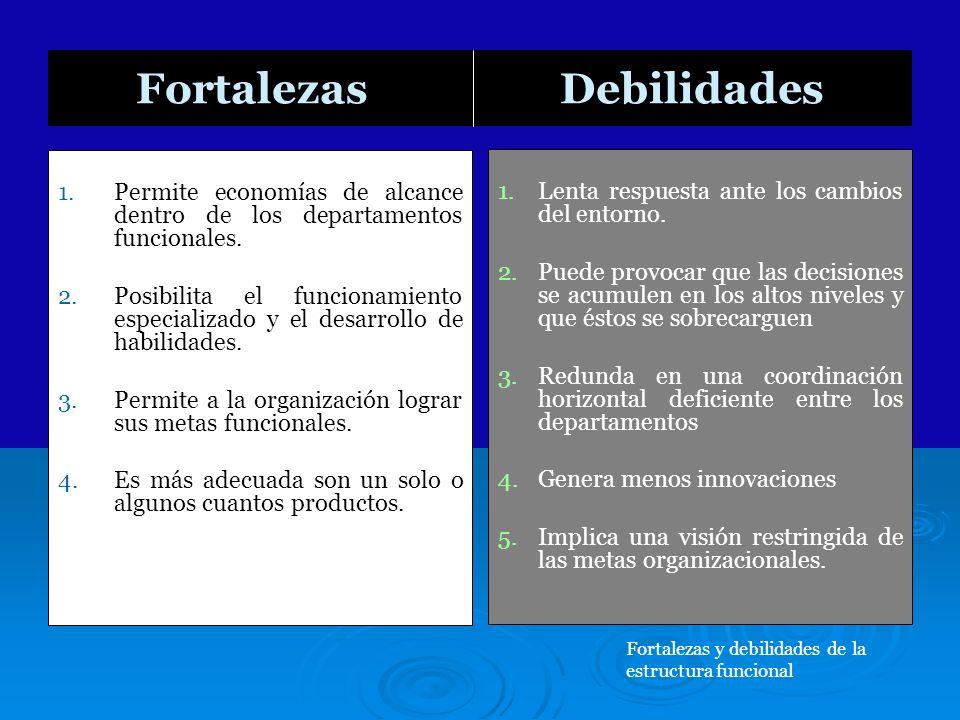 Fortalezas Debilidades 1. 1.Permite economías de alcance dentro de los departamentos funcionales. 2. 2.Posibilita el funcionamiento especializado y el