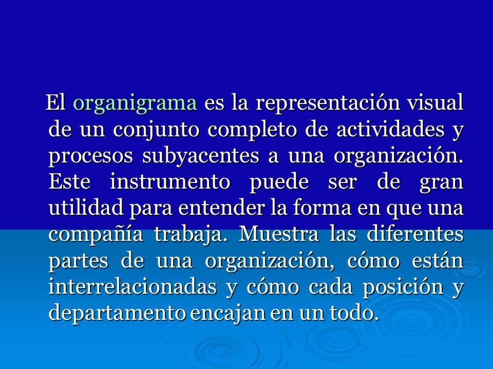 El organigrama es la representación visual de un conjunto completo de actividades y procesos subyacentes a una organización. Este instrumento puede se