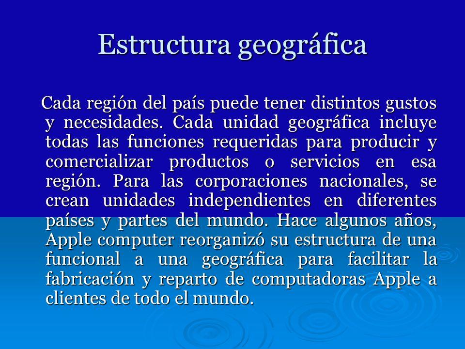 Estructura geográfica Cada región del país puede tener distintos gustos y necesidades. Cada unidad geográfica incluye todas las funciones requeridas p
