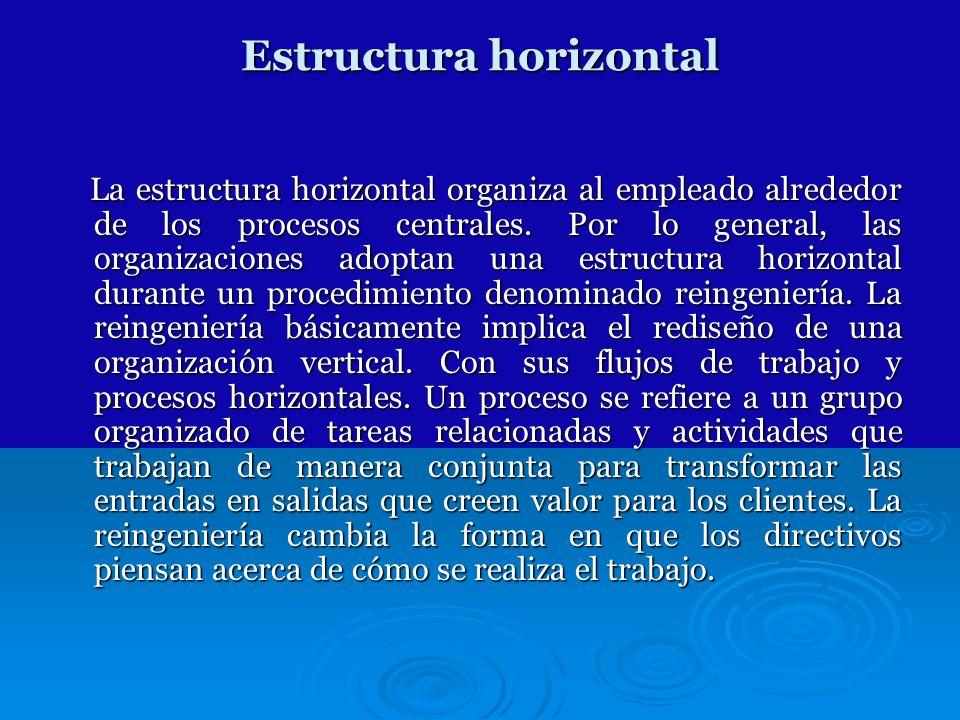 Estructura horizontal La estructura horizontal organiza al empleado alrededor de los procesos centrales. Por lo general, las organizaciones adoptan un