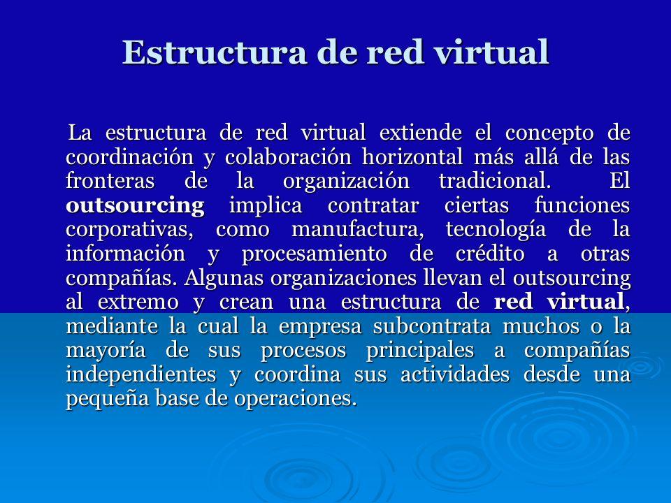 Estructura de red virtual La estructura de red virtual extiende el concepto de coordinación y colaboración horizontal más allá de las fronteras de la