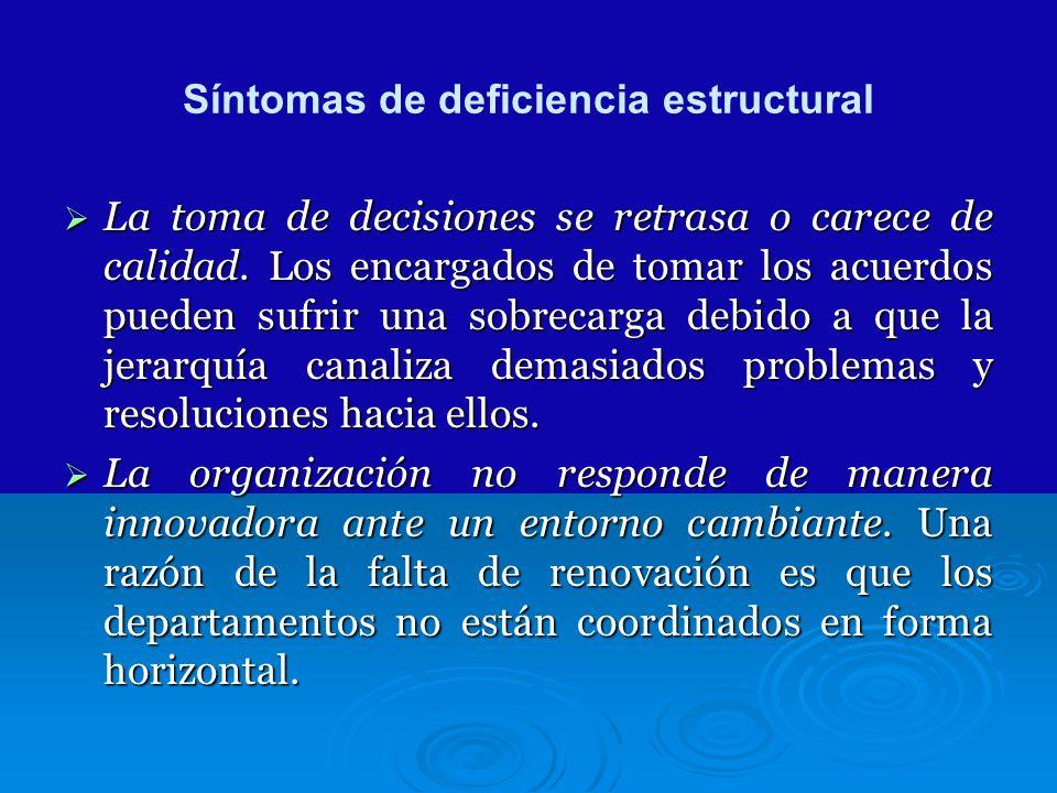 Síntomas de deficiencia estructural La toma de decisiones se retrasa o carece de calidad. Los encargados de tomar los acuerdos pueden sufrir una sobre