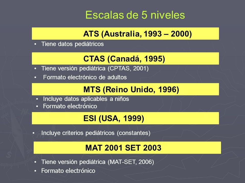 Tiene versión pediátrica (CPTAS, 2001) Formato electrónico de adultos Incluye datos aplicables a niños Formato electrónico Incluye criterios pediátric