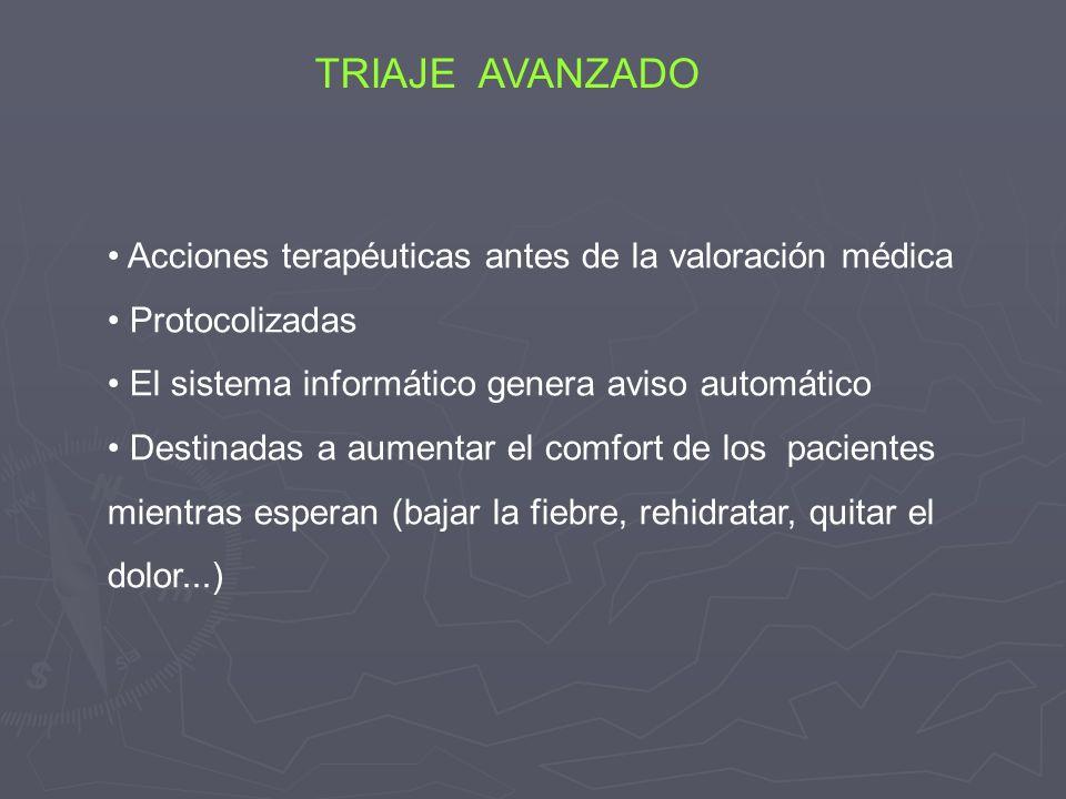TRIAJE AVANZADO Acciones terapéuticas antes de la valoración médica Protocolizadas El sistema informático genera aviso automático Destinadas a aumenta