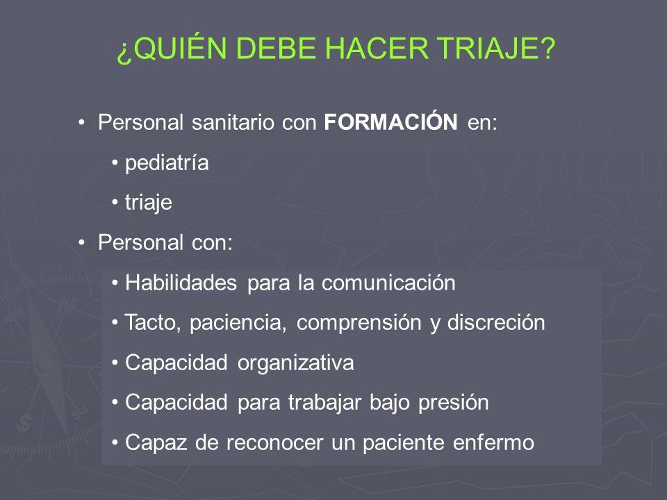 ¿QUIÉN DEBE HACER TRIAJE? Personal sanitario con FORMACIÓN en: pediatría triaje Personal con: Habilidades para la comunicación Tacto, paciencia, compr