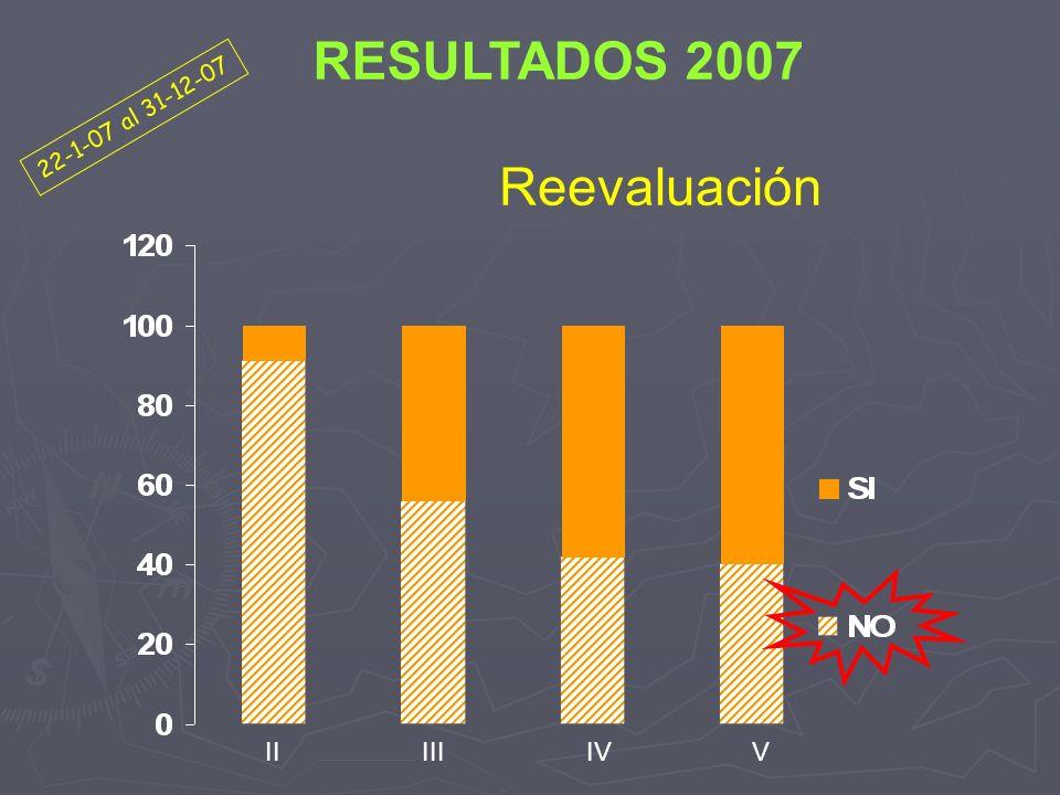Reevaluación II IIIIVV RESULTADOS 2007 22-1-07 al 31-12-07