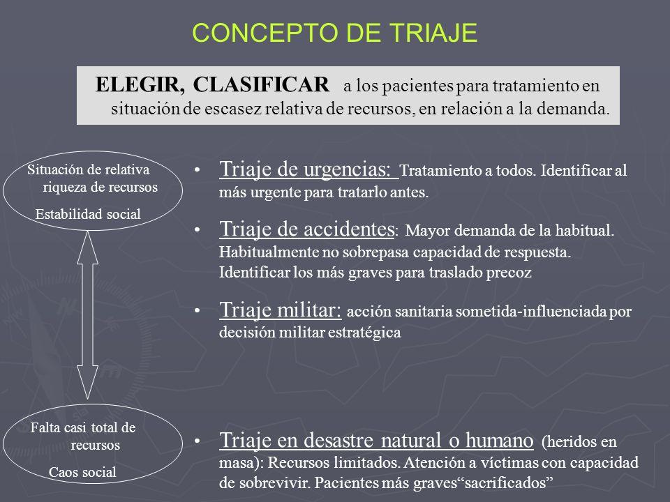 Ningún lado alterado: niveles IV-V Alteración de 1 lado del triángulo: nivel III Alteración de 2 lados del triángulo: nivel II Alteración de 3 lados del triángulo: nivel I TRIAJE: PROCESO 1º paso: TEP Reconocimiento