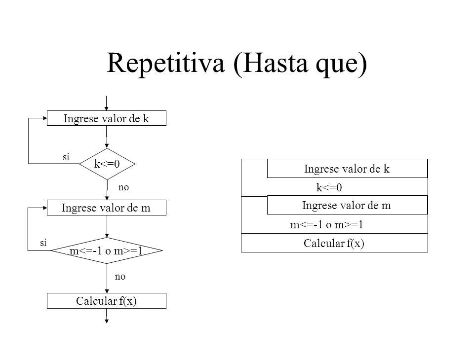Repetitiva (Hasta que) k<=0 Ingrese valor de k si no m =1 Ingrese valor de m si no Calcular f(x) Ingrese valor de k k<=0 Ingrese valor de m m =1 Calcu