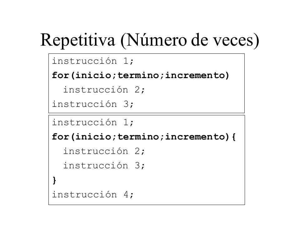 Repetitiva (Número de veces) instrucción 1; for(inicio;termino;incremento) instrucción 2; instrucción 3; instrucción 1; for(inicio;termino;incremento)