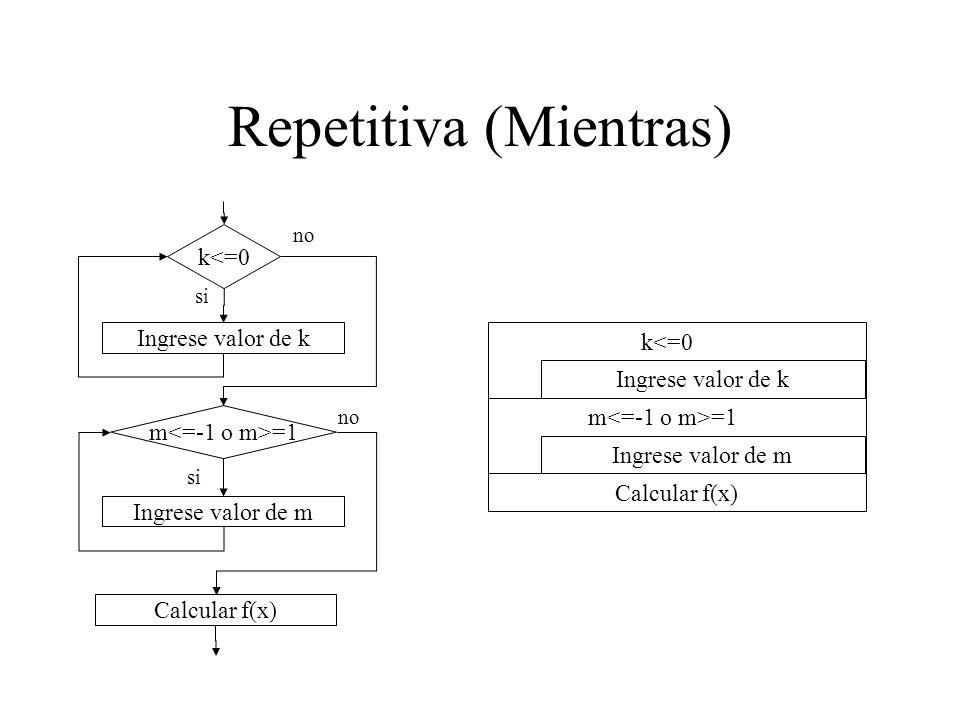 Repetitiva (Mientras) double f=0,x=0,aux=0; int k=0,m=-2; printf( Ingrese valor de k: ); while(k<=0) scanf( %d ,&k); printf( Ingrese valor de m: ); while((m =1)) scanf( %d ,&m); printf( Valor de m invalido ); } printf( Ingrese valor de x: ); scanf( %lf ,&x); aux=k*(x-m)*(x-m); f= aux/(1+aux); printf( f(%0.2f)=%f [%f]\n ,x,f,aux);