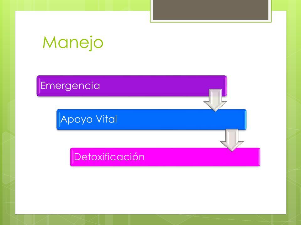 Manejo Emergencia Apoyo Vital Detoxificación