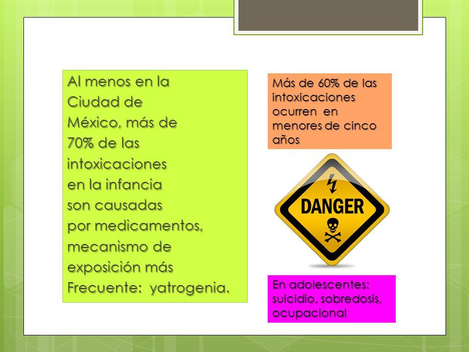 Al menos en la Ciudad de México, más de 70% de las intoxicaciones en la infancia son causadas por medicamentos, mecanismo de exposición más Frecuente: