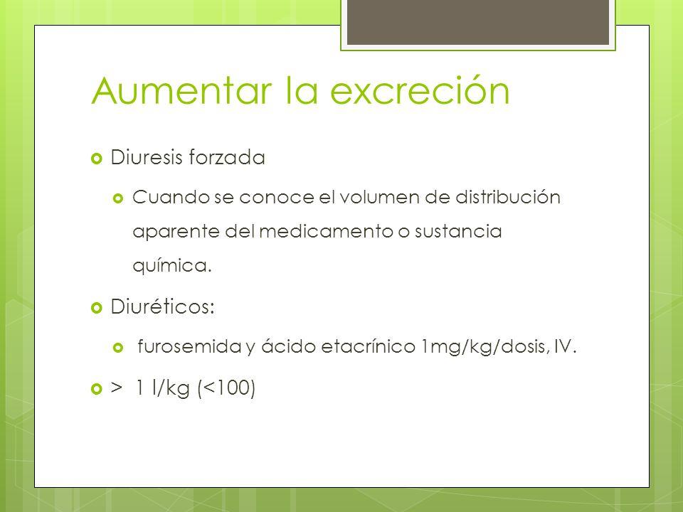 Aumentar la excreción Diuresis forzada Cuando se conoce el volumen de distribución aparente del medicamento o sustancia química. Diuréticos: furosemid