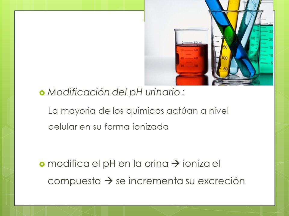 Modificación del pH urinario : La mayoria de los quimicos actúan a nivel celular en su forma ionizada modifica el pH en la orina ioniza el compuesto s