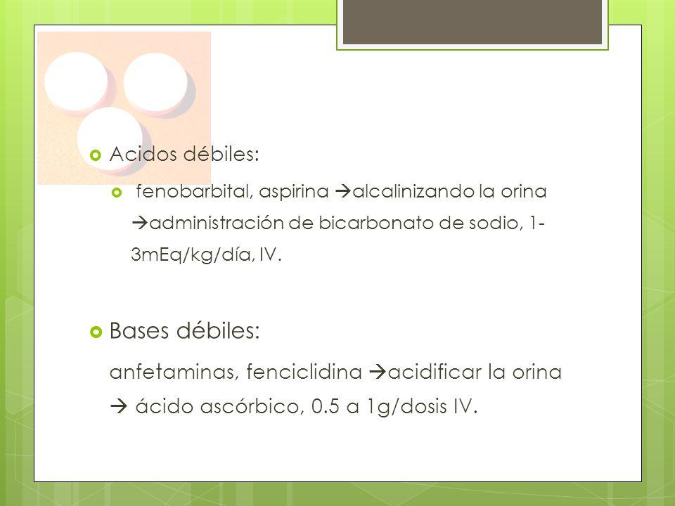 Acidos débiles: fenobarbital, aspirina alcalinizando la orina administración de bicarbonato de sodio, 1- 3mEq/kg/día, IV. Bases débiles: anfetaminas,