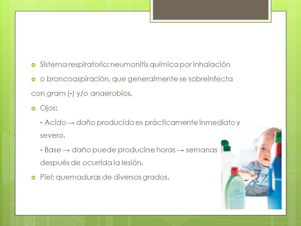 Sistema respiratorio: neumonitis química por inhalación o broncoaspiración, que generalmente se sobreinfecta con gram (-) y/o anaerobios. Ojos: - Acid