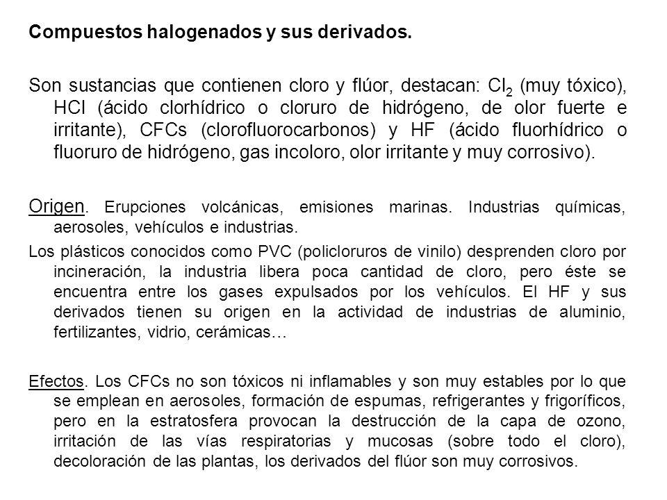 Compuestos halogenados y sus derivados.