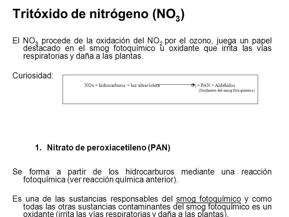 Tritóxido de nitrógeno (NO 3 ) El NO 3 procede de la oxidación del NO 2 por el ozono, juega un papel destacado en el smog fotoquímico u oxidante que irrita las vías respiratorias y daña a las plantas.
