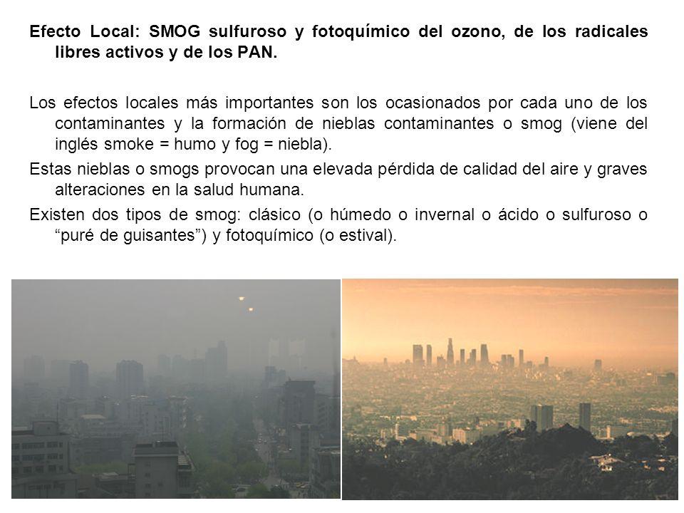 El smog clásico o sulfuroso es típico de ciudades con alto contenido en SO 2 en el aire, elevada humedad atmosférica, con partículas y situaciones anticiclónicas.