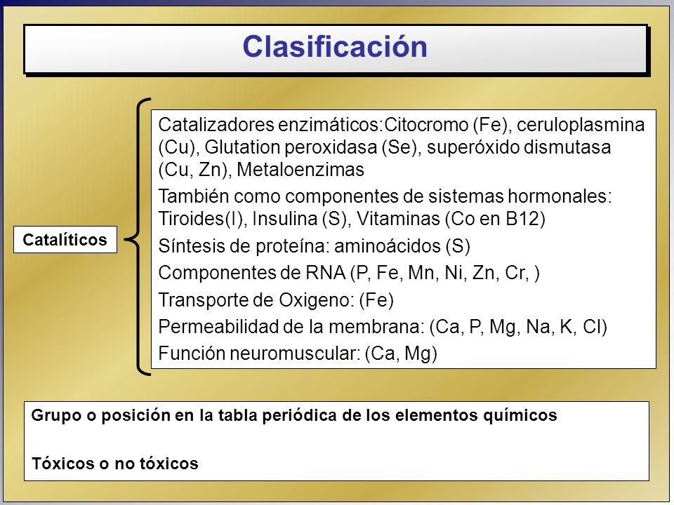 Catalíticos Catalizadores enzimáticos:Citocromo (Fe), ceruloplasmina (Cu), Glutation peroxidasa (Se), superóxido dismutasa (Cu, Zn), Metaloenzimas Tam